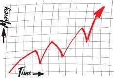 tid för diagramhs-pengar Royaltyfri Fotografi
