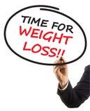 Tid för text för affärsmanhandhandstil för viktförlust Royaltyfri Bild