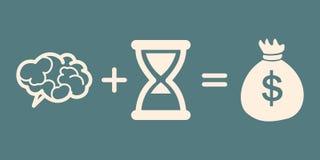 Tid + hjärna = pengar tecken för vinst för räknemaskinbegreppsdollar stock illustrationer