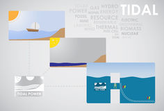 Tidal energy Stock Photography