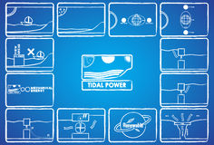 Tidal power Stock Images