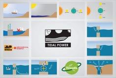 Tidal power icon stock illustration