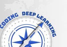 Tiefes Lernkonzept mit dem Kompass, der in Richtung zum Text zeigt stockbilder