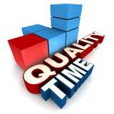 Tiempo de la calidad Imágenes de archivo libres de regalías