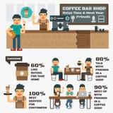 Tienda de la barra de café stock de ilustración