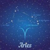 Tierkreiskonstellation Widder - Position von Sternen und von ihren Namen Stockbilder
