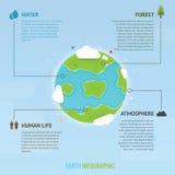 Tierra de Infographic Foto de archivo libre de regalías