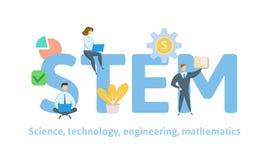TIGE, science, technologie, ingénierie et mathématiques Concept avec des mots-clés, des lettres, et des icônes Vecteur plat illustration stock