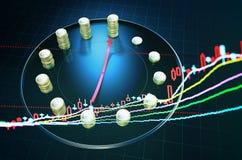 Tijd en economische gegevensindex stock foto's