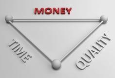 Tijd, kwaliteit en geld Stock Foto's