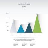 Tijdschemagrafiek met drie grafieken die ontwikkeling over jaren tonen Royalty-vrije Stock Foto's