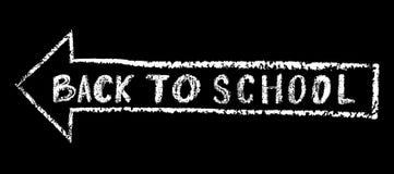 tillbaka skola till Fotografering för Bildbyråer
