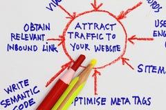 tilldra till den din trafikwebsiten Royaltyfria Bilder