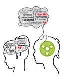 Tillstånd av meningen/positiva och negativa tankar Arkivbilder