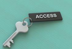TILLTRÄDE meddelande på keyholder arkivbild