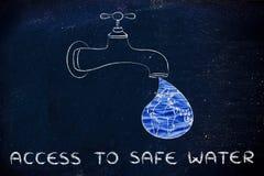 Tillträde till säkert vatten: världen i en liten droppe från klappet (med Arkivfoton