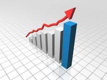 tillväxt för affärsdiagram Arkivfoto