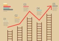 Tillväxtdiagram med infographic stegar Fotografering för Bildbyråer