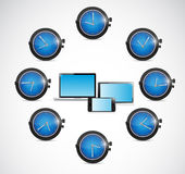 Time around electronics illustration design Stock Photo