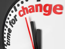Time for change. A computer generated image representing a clock with written time for change Royalty Free Stock Photography