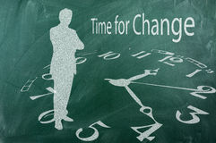 Time for change. Concept on green blackboard Royalty Free Stock Photos