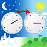 Time change to daylight saving time Royalty Free Stock Photo