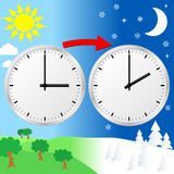 Time change to standard time Stock Photos