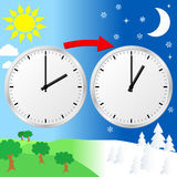 Time change to standard time Stock Photography