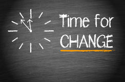 Time for change. Written on a chalkboard or blackboard with a clock or a watch - business concept Royalty Free Stock Photography