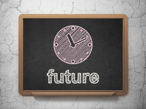 Time concept: Clock and Future on chalkboard Royalty Free Stock Images