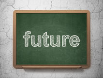 Time concept: Future on chalkboard background Royalty Free Stock Photography