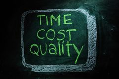 Time, cost and quality. Chalkboard writing - relationship between time, cost and quality Royalty Free Stock Image