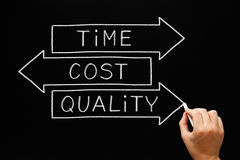 Time Cost Quality Arrows Concept. Hand drawing Time Cost Quality concept with white chalk on a blackboard Royalty Free Stock Image