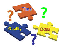 Time Cost Quality. Concept sign questioning, if these parameters really fit together according to scientific theories Stock Images