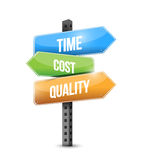 Time, cost and quality spanish sign illustration Stock Photos