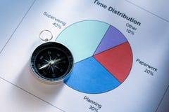 Time distribution diagram and compass Stock Photos