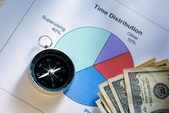 Time distribution diagram with compass and dollars Royalty Free Stock Photography