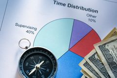 Time distribution diagram with compass and dollars Royalty Free Stock Photos