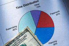 Time distribution diagram and money Stock Photography