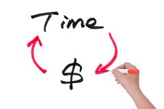 Time and dollar Royalty Free Stock Photo