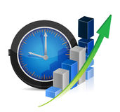 Time for great profits. economy concept Stock Photo