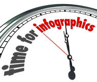 Time for Infographics Clock Presenting Data Information. Time for Infographics words on a 3d clock face to illustrate presenting important data information to a Stock Photography