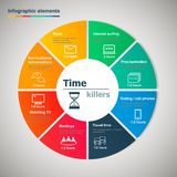 Time killers. Infographic circle with hourglass and icons,infographic elements Stock Image