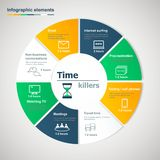 Time killers. Infographic circle with hourglass and icons,infographic elements Royalty Free Stock Photography