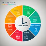 Time killers. Infographic circle with hourglass and icons,infographic elements Stock Images