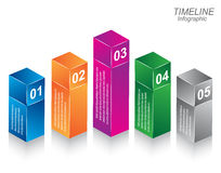 Time line Info-graphic design template in the form of a 3d box. Timeline to display your data in the form of a 3D box. Ideal for statistic data display Royalty Free Stock Image