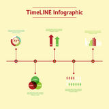 Time line infographic. Vector illustration Royalty Free Stock Images