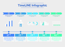 Time line infographic. Vector illustration Stock Photos
