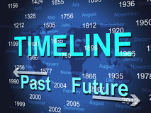 Time Line Represents Timeline Chart And Done Royalty Free Stock Image