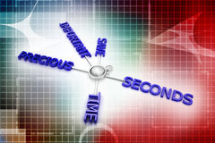 Time line of a seconds watch Royalty Free Stock Images